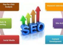 My Best Affiliate Marketing SEO Strategy 2020 Guide