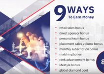 Network Marketing Enjoyable Profitable Rewarding
